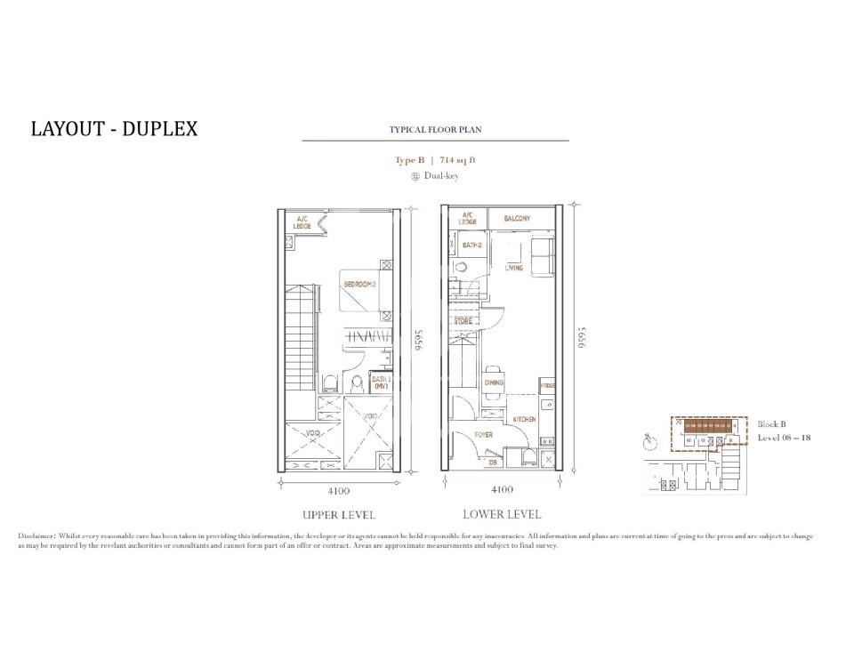 Duplex 類別B