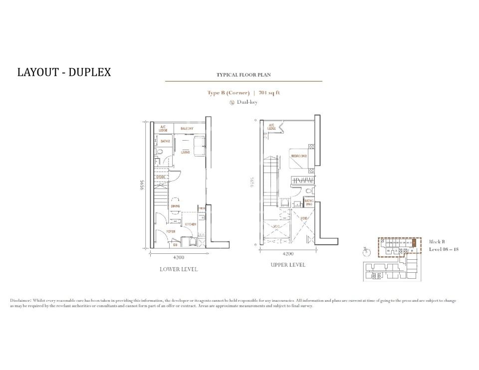 Duplex 類別B (corner)